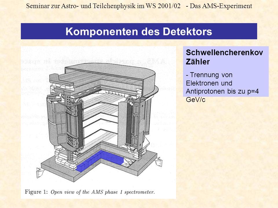 Seminar zur Astro- und Teilchenphysik im WS 2001/02 - Das AMS-Experiment Komponenten des Detektors Schwellencherenkov Zähler - Trennung von Elektronen und Antiprotonen bis zu p=4 GeV/c