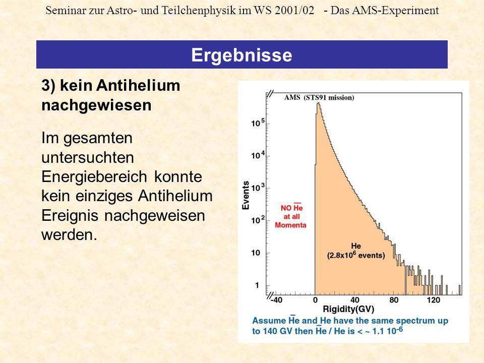 Seminar zur Astro- und Teilchenphysik im WS 2001/02 - Das AMS-Experiment 3) kein Antihelium nachgewiesen Im gesamten untersuchten Energiebereich konnte kein einziges Antihelium Ereignis nachgeweisen werden.