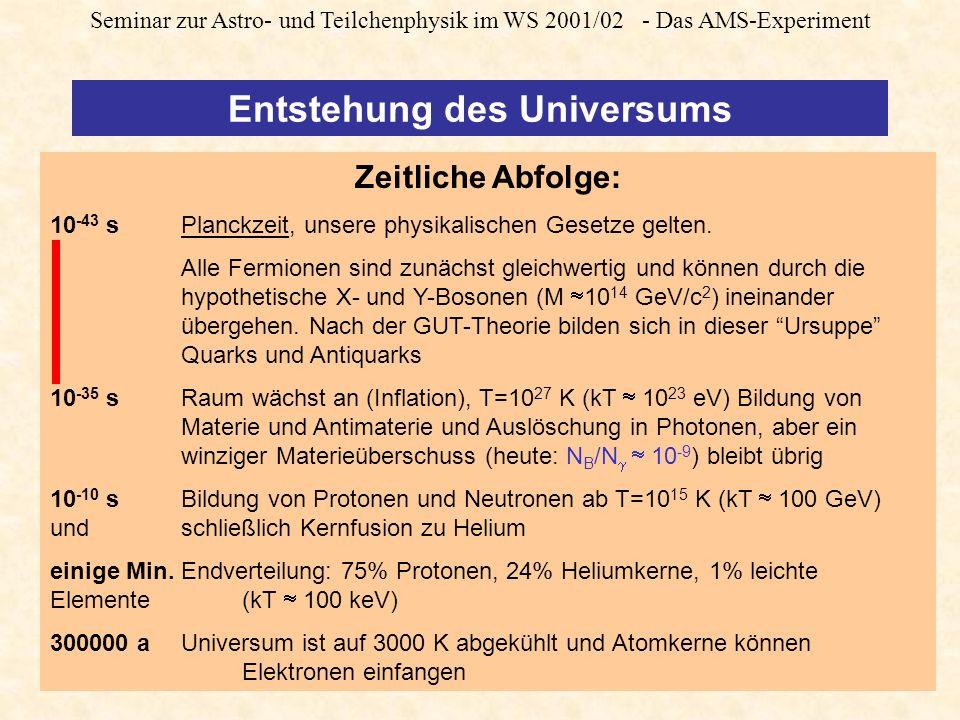 Seminar zur Astro- und Teilchenphysik im WS 2001/02 - Das AMS-Experiment Auflösungsvermögen für Antihelium