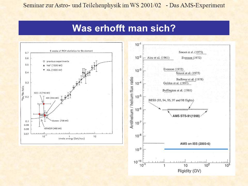 Seminar zur Astro- und Teilchenphysik im WS 2001/02 - Das AMS-Experiment Was erhofft man sich