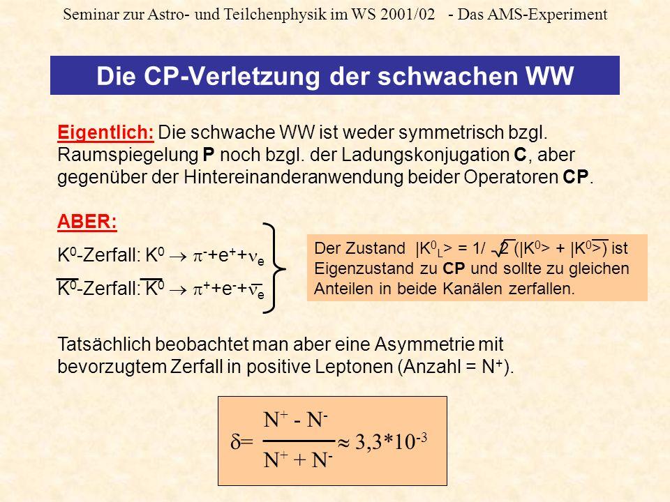 Seminar zur Astro- und Teilchenphysik im WS 2001/02 - Das AMS-Experiment Die CP-Verletzung der schwachen WW =3,3*10 -3