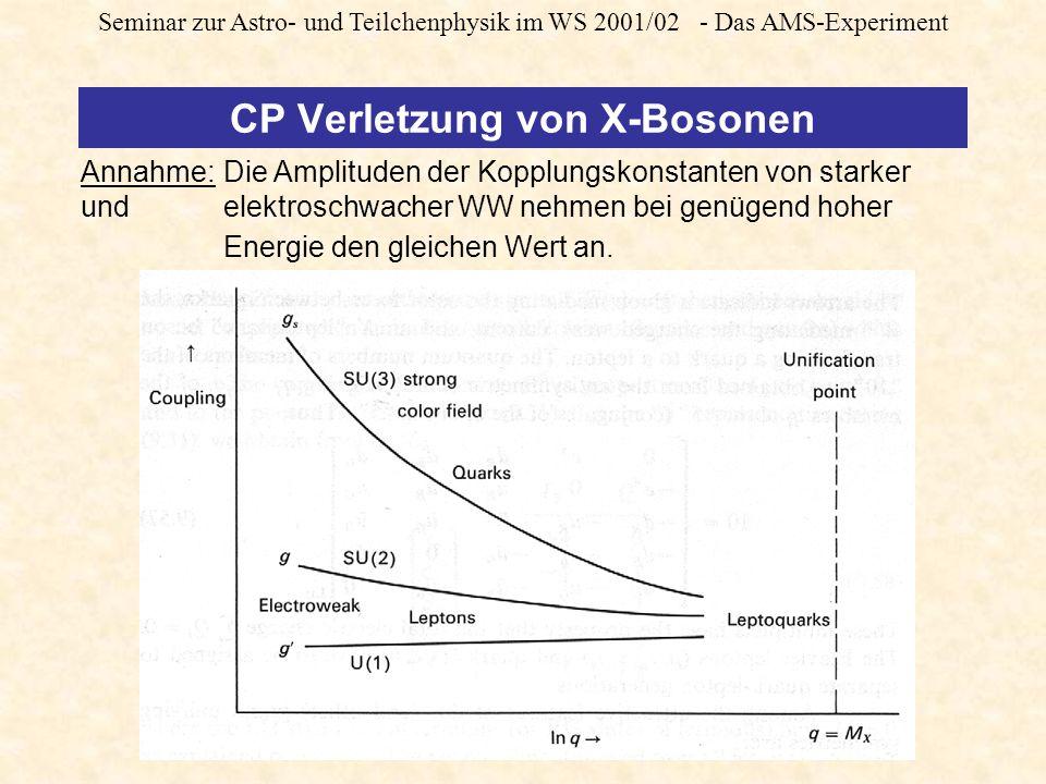Seminar zur Astro- und Teilchenphysik im WS 2001/02 - Das AMS-Experiment GUT - Grand Unified Theory CP Verletzung bei X- und Y-Bosonen e e - d R d B d G LH W-W- g X Läge eine CP-Verletzung, bei den Zerfällen der X- und Y- Bosonen vor, ( q 0) und würden diese Zerfälle auch noch in einem thermischen Ungleichgewicht ablaufen dann könnte damit der Materieüberschuss im Universum erklärt werden.