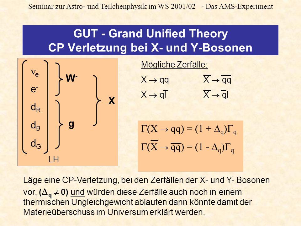 Seminar zur Astro- und Teilchenphysik im WS 2001/02 - Das AMS-Experiment Unterschiede zu AMS-1 EM-Kalorimeter -Ausweitung der Elektron/Hadron Trennung bis ca.