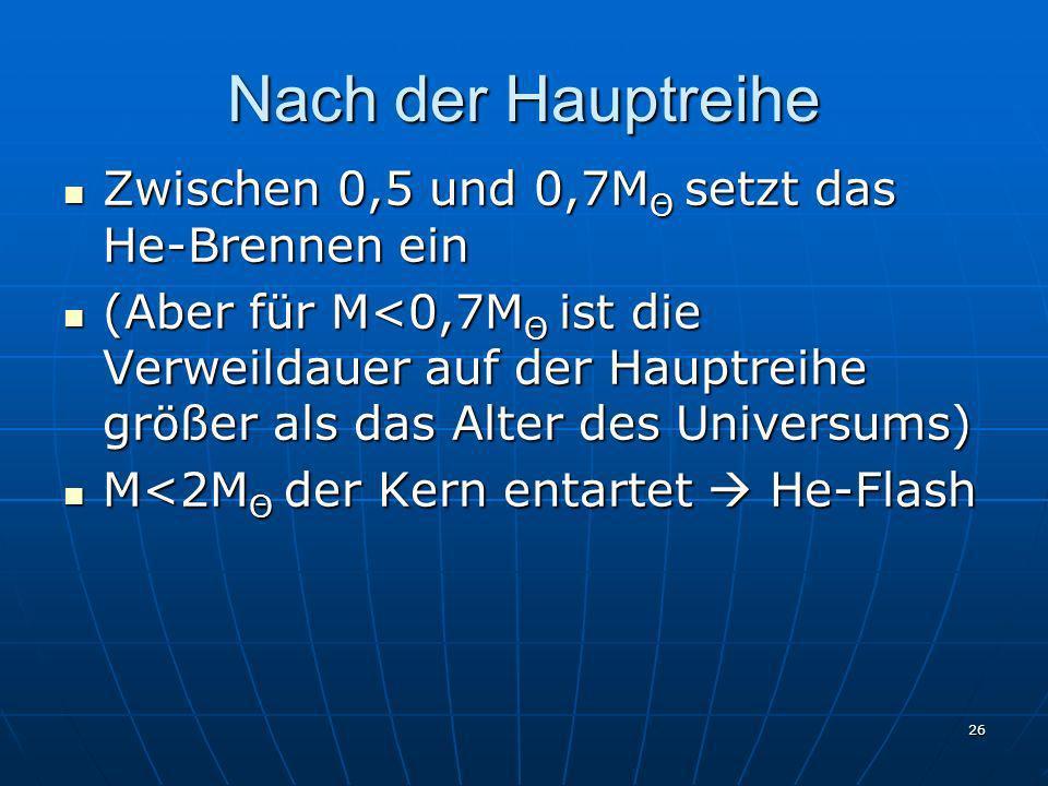 26 Nach der Hauptreihe Zwischen 0,5 und 0,7M Θ setzt das He-Brennen ein Zwischen 0,5 und 0,7M Θ setzt das He-Brennen ein (Aber für M<0,7M Θ ist die Ve