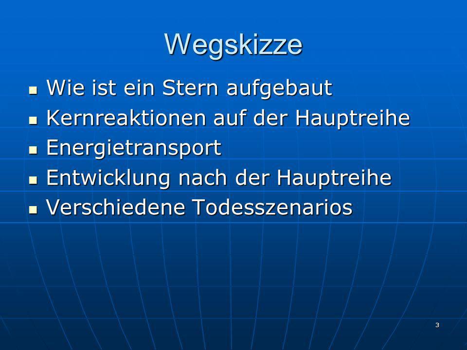 14 Kernreaktionen Wasserstoffbrennen (ppI-Kette) ~ T 4