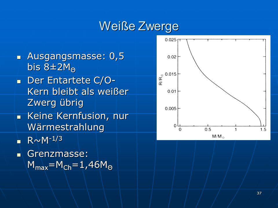 37 Weiße Zwerge Ausgangsmasse: 0,5 bis 8±2M Θ Ausgangsmasse: 0,5 bis 8±2M Θ Der Entartete C/O- Kern bleibt als weißer Zwerg übrig Der Entartete C/O- K
