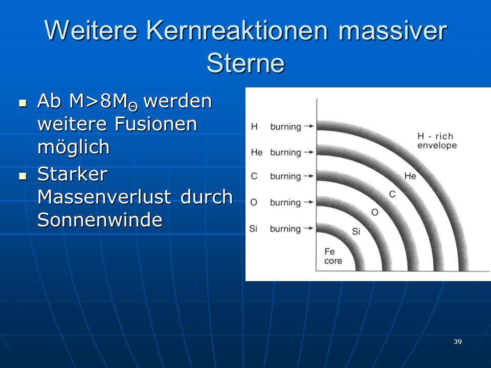39 Weitere Kernreaktionen massiver Sterne Ab M>8M Θ werden weitere Fusionen möglich Ab M>8M Θ werden weitere Fusionen möglich Starker Massenverlust du