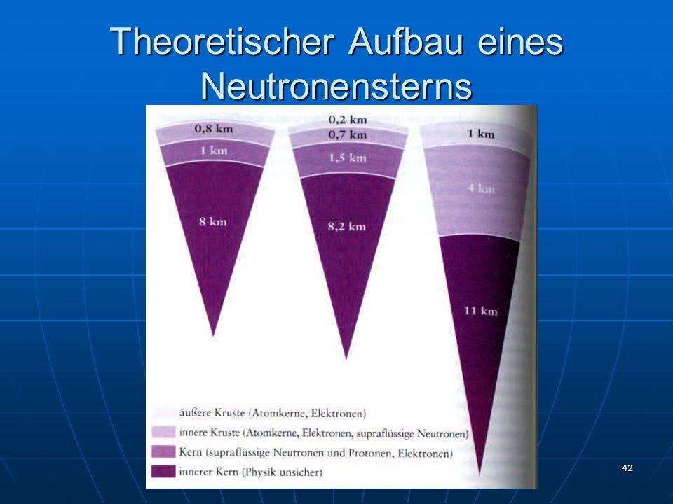 42 Theoretischer Aufbau eines Neutronensterns