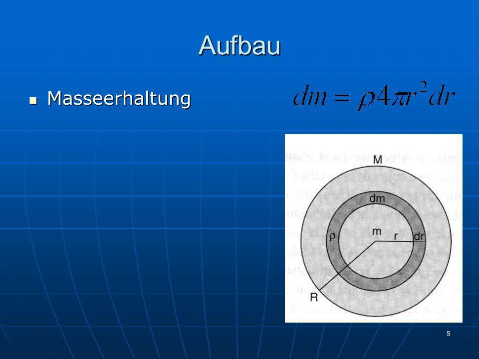 16 Kernreaktionen Wasserstoffbrennen (CNO-Zyklus) ~ T 16