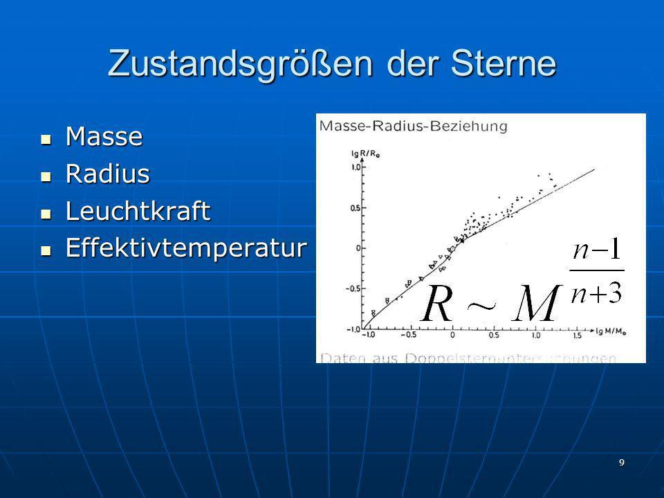 9 Zustandsgrößen der Sterne Masse Masse Radius Radius Leuchtkraft Leuchtkraft Effektivtemperatur Effektivtemperatur
