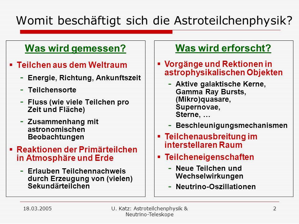 18.03.2005U. Katz: Astroteilchenphysik & Neutrino-Teleskope 3 Beispiel: Aktive galaktische Kerne