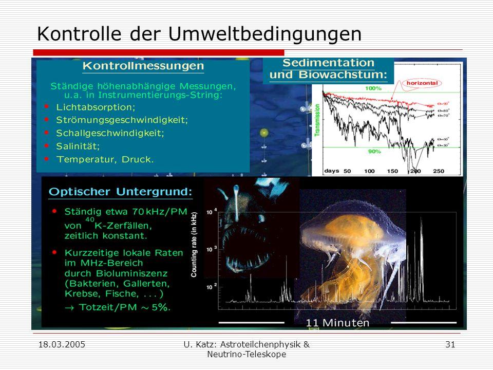 18.03.2005U. Katz: Astroteilchenphysik & Neutrino-Teleskope 31 Kontrolle der Umweltbedingungen