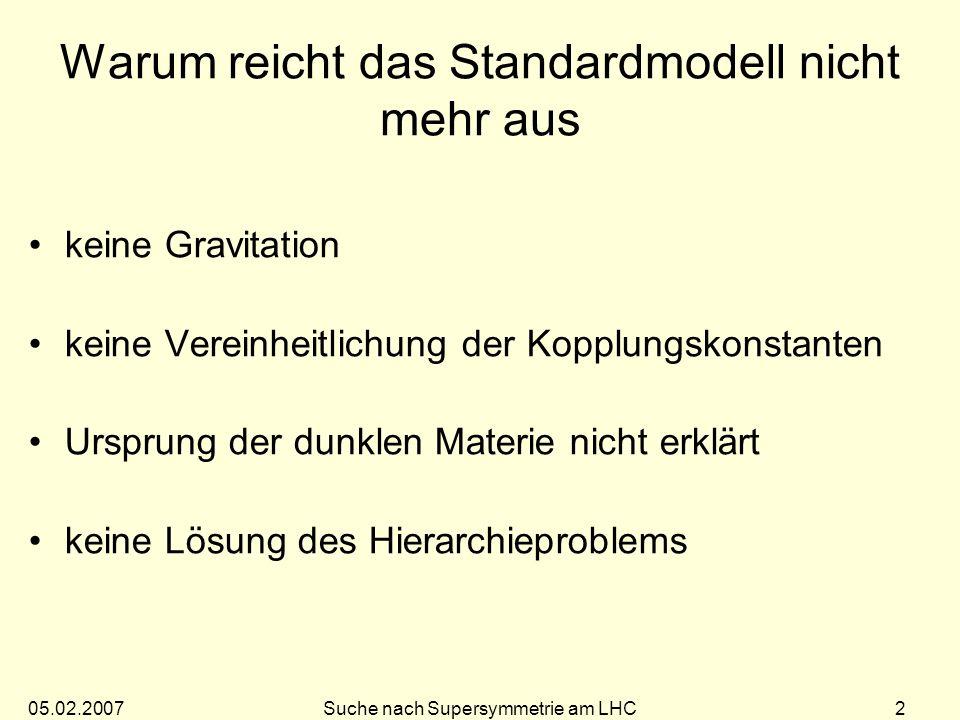 05.02.2007Suche nach Supersymmetrie am LHC 2 Warum reicht das Standardmodell nicht mehr aus keine Gravitation keine Vereinheitlichung der Kopplungskonstanten Ursprung der dunklen Materie nicht erklärt keine Lösung des Hierarchieproblems