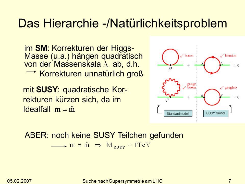 05.02.2007Suche nach Supersymmetrie am LHC 7 Das Hierarchie -/Natürlichkeitsproblem im SM: Korrekturen der Higgs- Masse (u.a.) hängen quadratisch von der Massenskala ab, d.h.