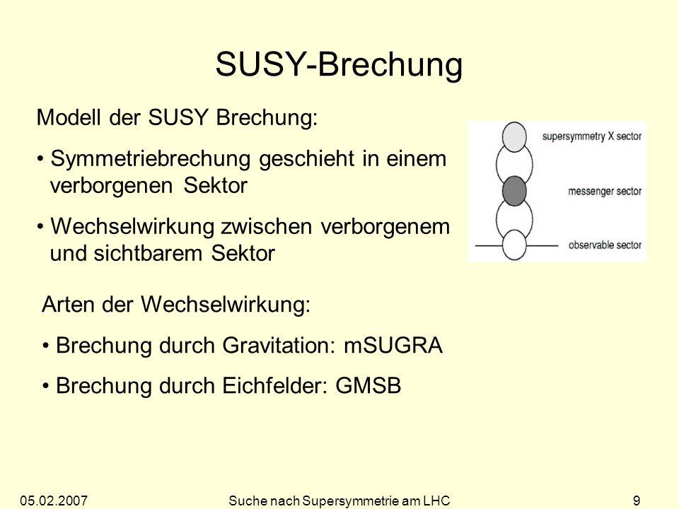 05.02.2007Suche nach Supersymmetrie am LHC 9 SUSY-Brechung Modell der SUSY Brechung: Symmetriebrechung geschieht in einem verborgenen Sektor Wechselwirkung zwischen verborgenem und sichtbarem Sektor Arten der Wechselwirkung: Brechung durch Gravitation: mSUGRA Brechung durch Eichfelder: GMSB