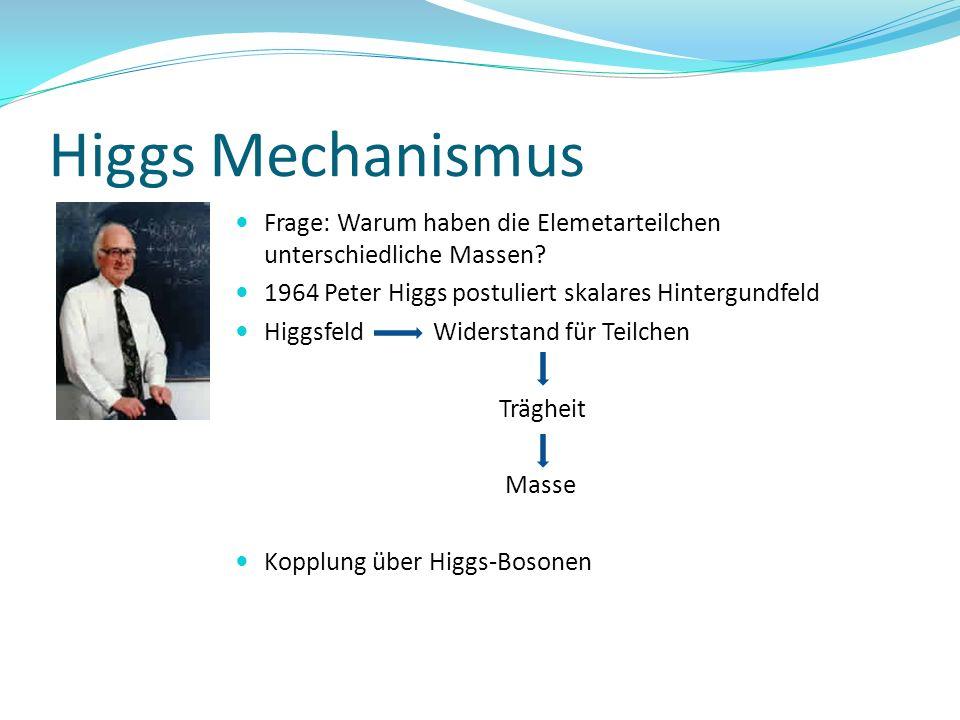Higgs Mechanismus Frage: Warum haben die Elemetarteilchen unterschiedliche Massen? 1964 Peter Higgs postuliert skalares Hintergundfeld Higgsfeld Wider