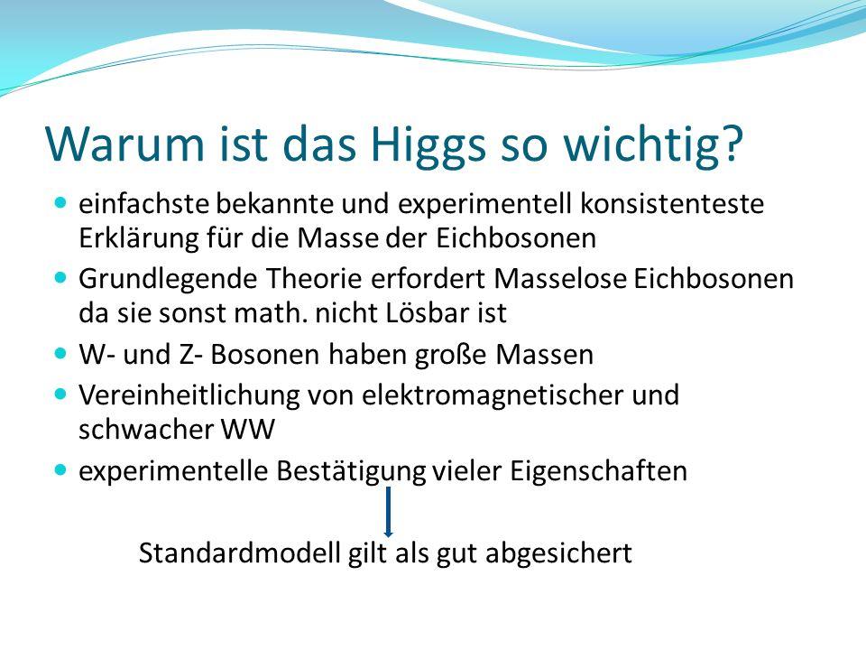 Warum ist das Higgs so wichtig? einfachste bekannte und experimentell konsistenteste Erklärung für die Masse der Eichbosonen Grundlegende Theorie erfo
