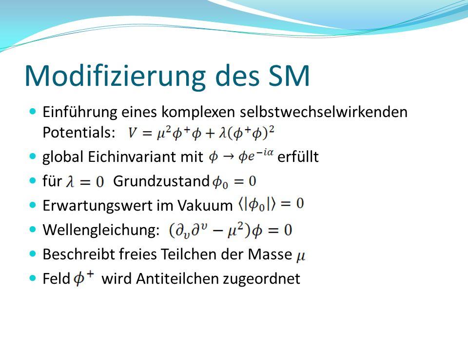 Modifizierung des SM Einführung eines komplexen selbstwechselwirkenden Potentials: global Eichinvariant mit erfüllt für Grundzustand Erwartungswert im