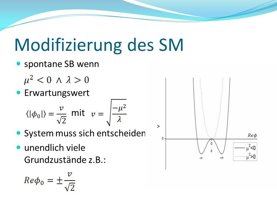 Modifizierung des SM spontane SB wenn Erwartungswert mit System muss sich entscheiden unendlich viele Grundzustände z.B.: