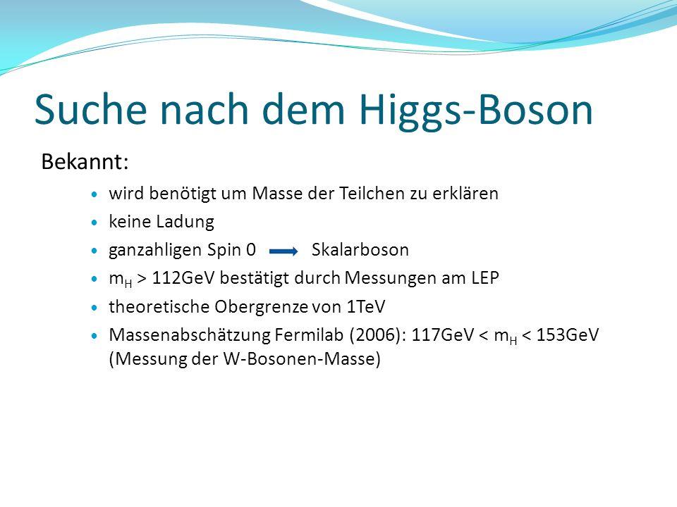 Suche nach dem Higgs-Boson Bekannt: wird benötigt um Masse der Teilchen zu erklären keine Ladung ganzahligen Spin 0 Skalarboson m H > 112GeV bestätigt