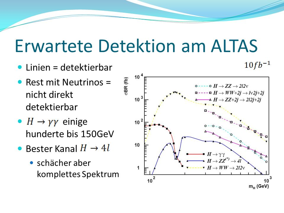Erwartete Detektion am ALTAS Linien = detektierbar Rest mit Neutrinos = nicht direkt detektierbar einige hunderte bis 150GeV Bester Kanal schächer abe