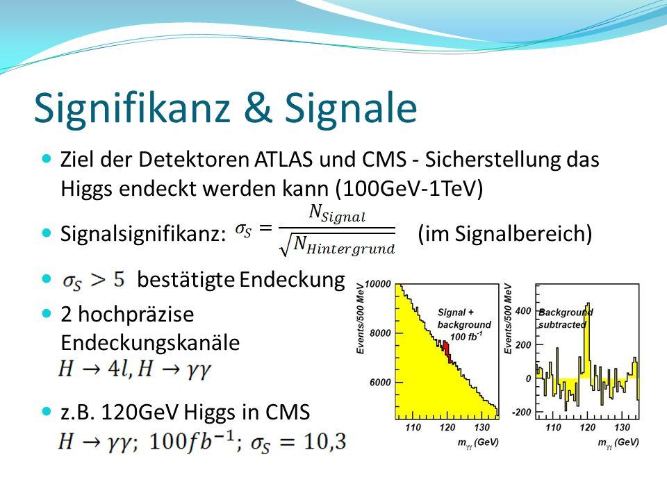 Signifikanz & Signale Ziel der Detektoren ATLAS und CMS - Sicherstellung das Higgs endeckt werden kann (100GeV-1TeV) Signalsignifikanz: (im Signalbere