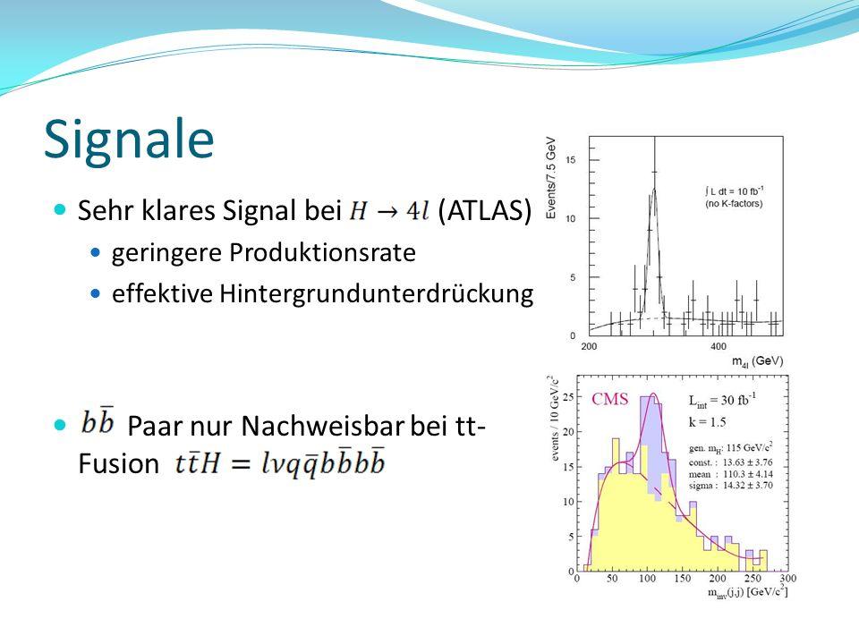 Signale Sehr klares Signal bei (ATLAS) geringere Produktionsrate effektive Hintergrundunterdrückung Paar nur Nachweisbar bei tt- Fusion