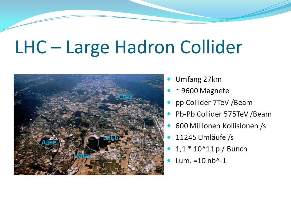 LHC – Large Hadron Collider Umfang 27km ~ 9600 Magnete pp Collider 7TeV /Beam Pb-Pb Collider 575TeV /Beam 600 Millionen Kollisionen /s 11245 Umläufe /