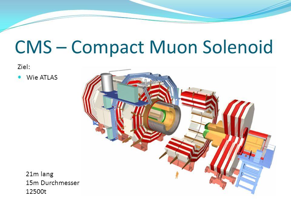 CMS – Compact Muon Solenoid Ziel: Wie ATLAS 21m lang 15m Durchmesser 12500t