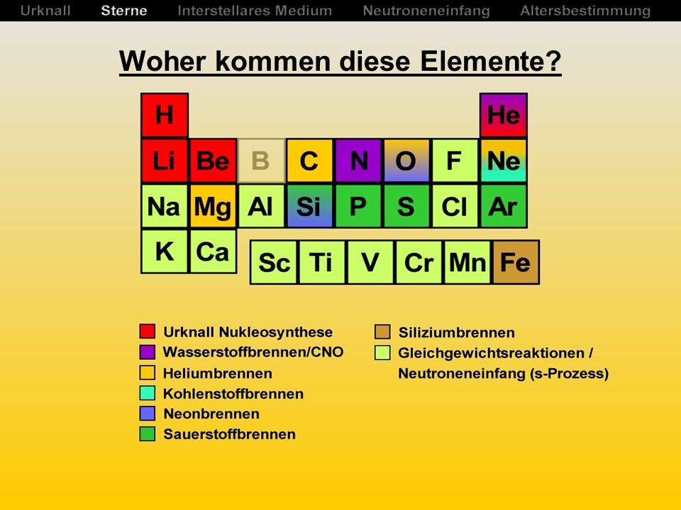 Woher kommen diese Elemente?