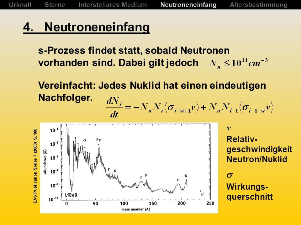 4.Neutroneneinfang s-Prozess findet statt, sobald Neutronen vorhanden sind.