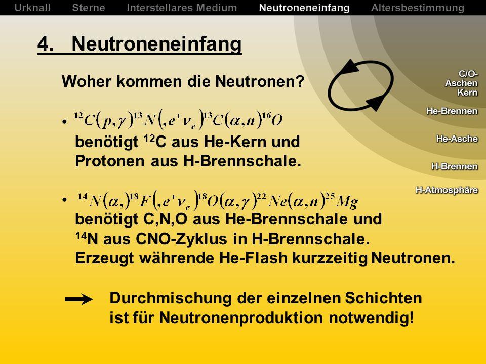 4.Neutroneneinfang Woher kommen die Neutronen.