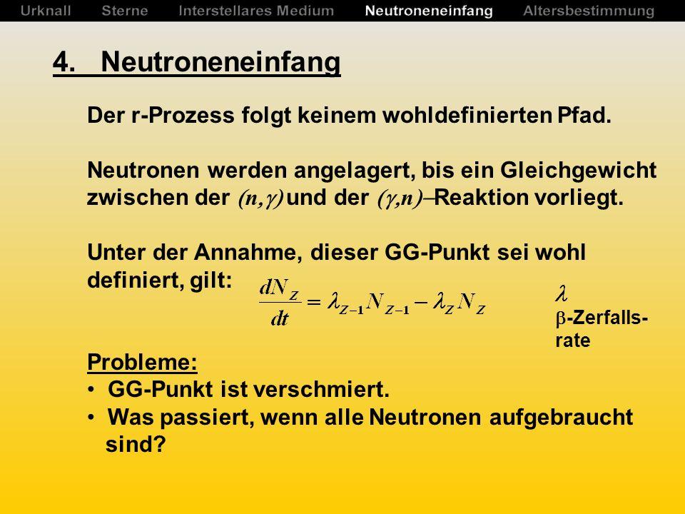 4.Neutroneneinfang Der r-Prozess folgt keinem wohldefinierten Pfad.