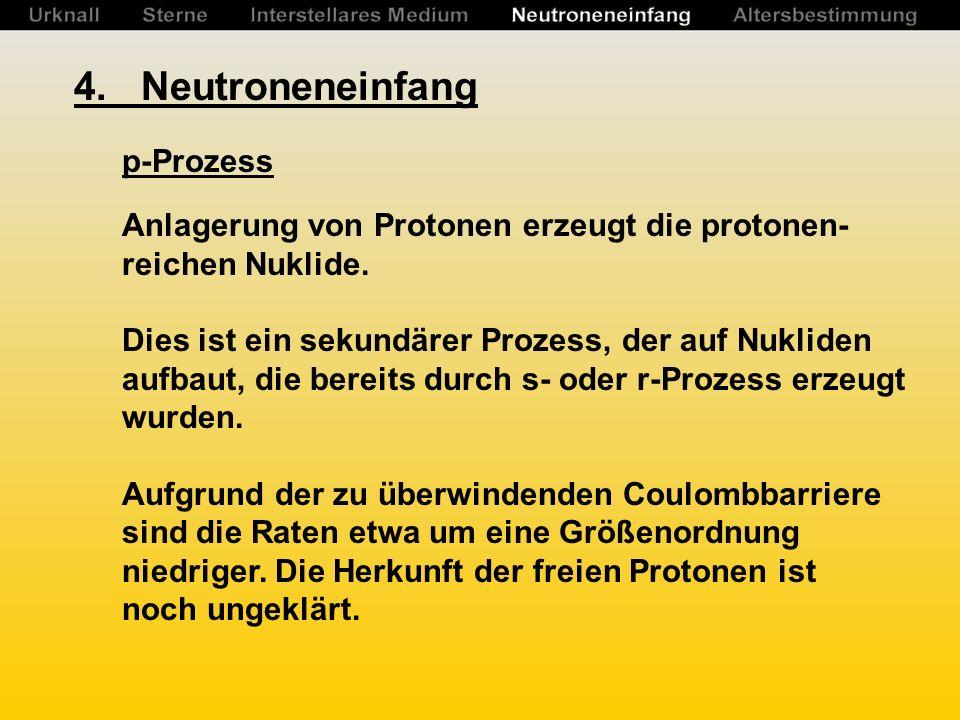 4.Neutroneneinfang p-Prozess Anlagerung von Protonen erzeugt die protonen- reichen Nuklide.