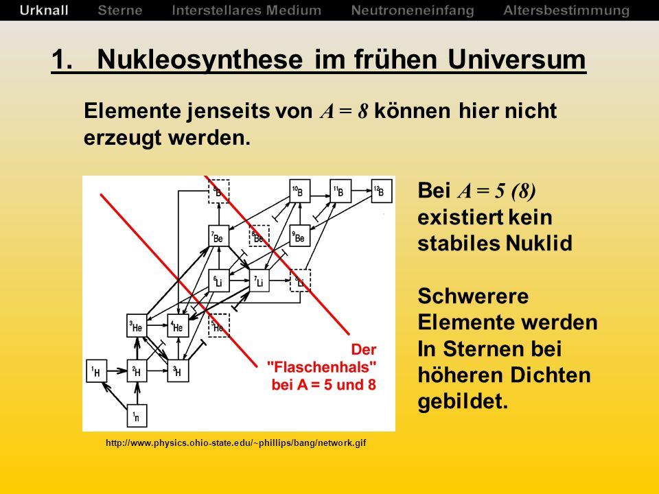 1.Nukleosynthese im frühen Universum Elemente jenseits von A = 8 können hier nicht erzeugt werden.