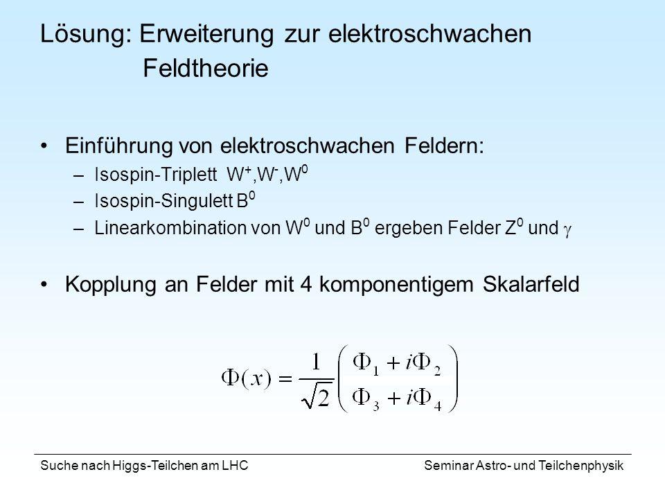 Suche nach Higgs-Teilchen am LHC Seminar Astro- und Teilchenphysik Lösung: Erweiterung zur elektroschwachen Feldtheorie Einführung von elektroschwache