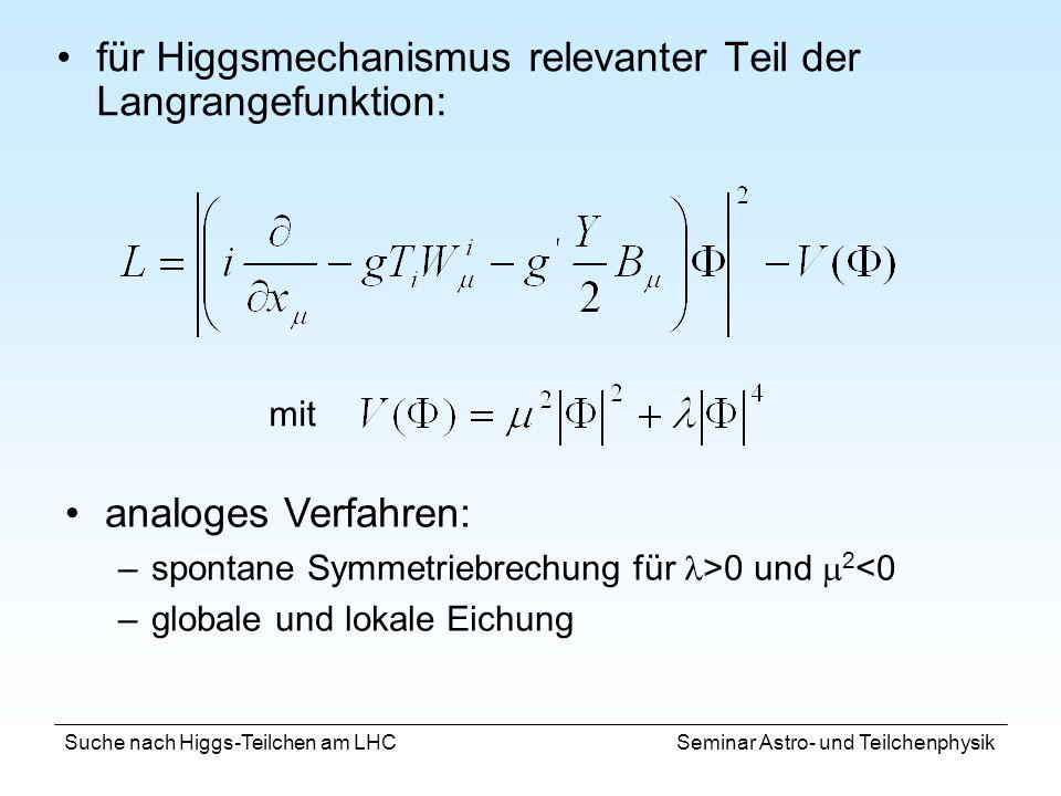 Suche nach Higgs-Teilchen am LHC Seminar Astro- und Teilchenphysik für Higgsmechanismus relevanter Teil der Langrangefunktion: mit analoges Verfahren: