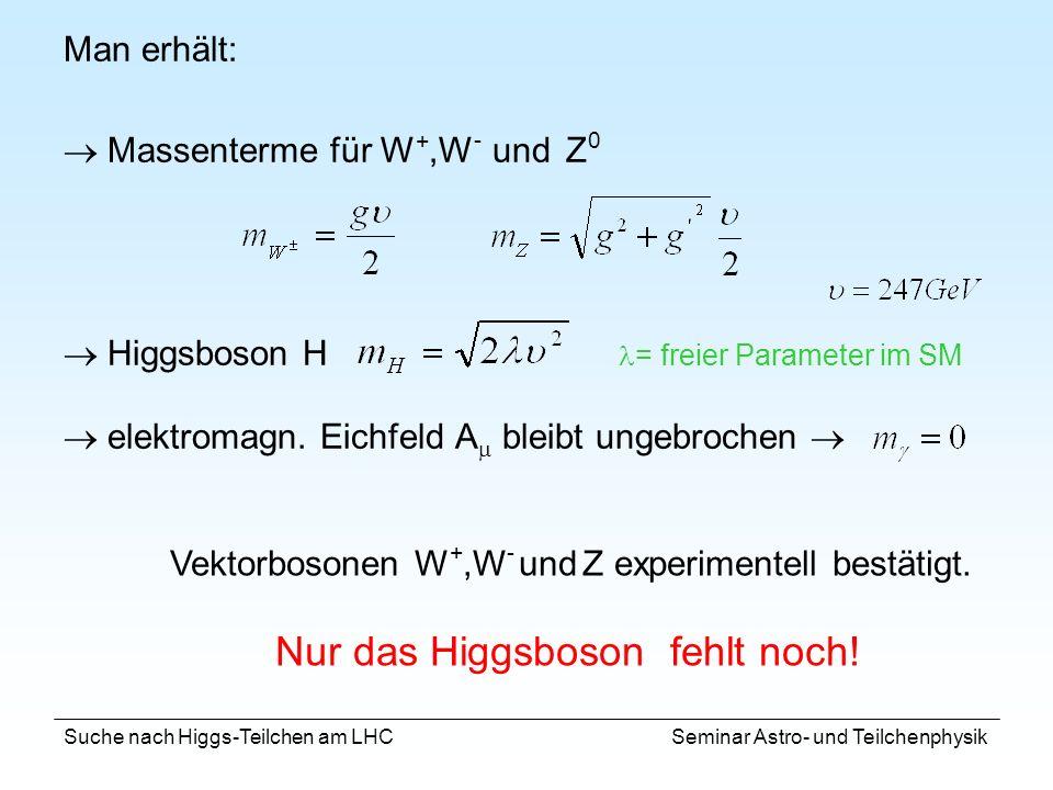 Suche nach Higgs-Teilchen am LHC Seminar Astro- und Teilchenphysik Man erhält: Massenterme für W +,W - und Z 0 Higgsboson H = freier Parameter im SM e
