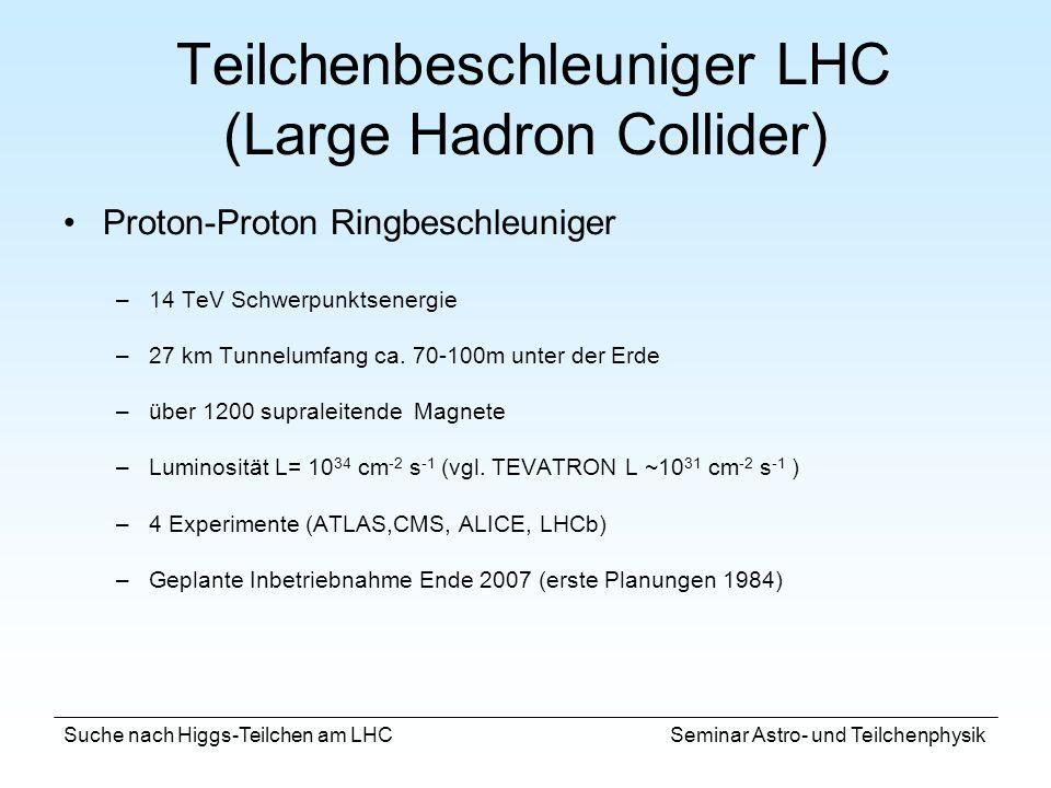 Suche nach Higgs-Teilchen am LHC Seminar Astro- und Teilchenphysik Teilchenbeschleuniger LHC (Large Hadron Collider) Proton-Proton Ringbeschleuniger –