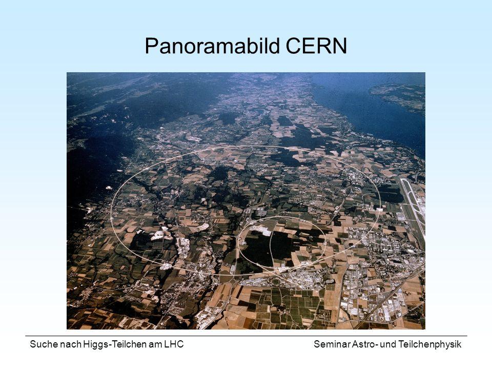 Suche nach Higgs-Teilchen am LHC Seminar Astro- und Teilchenphysik Panoramabild CERN