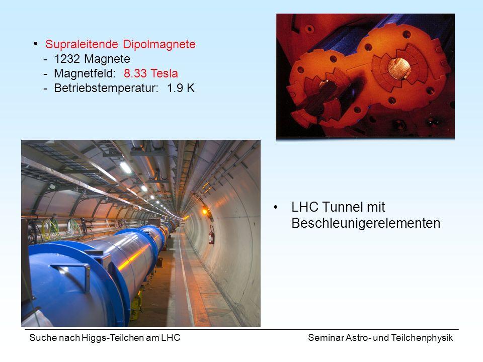Suche nach Higgs-Teilchen am LHC Seminar Astro- und Teilchenphysik Supraleitende Dipolmagnete - 1232 Magnete - Magnetfeld: 8.33 Tesla - Betriebstemper