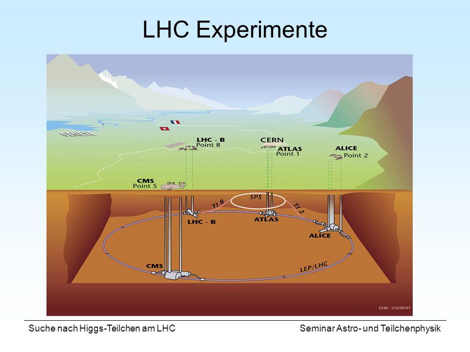 Suche nach Higgs-Teilchen am LHC Seminar Astro- und Teilchenphysik LHC Experimente
