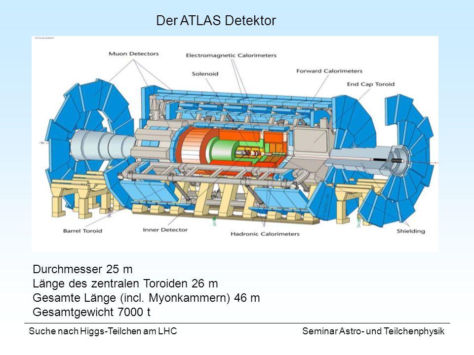Suche nach Higgs-Teilchen am LHC Seminar Astro- und Teilchenphysik Durchmesser 25 m Länge des zentralen Toroiden 26 m Gesamte Länge (incl. Myonkammern