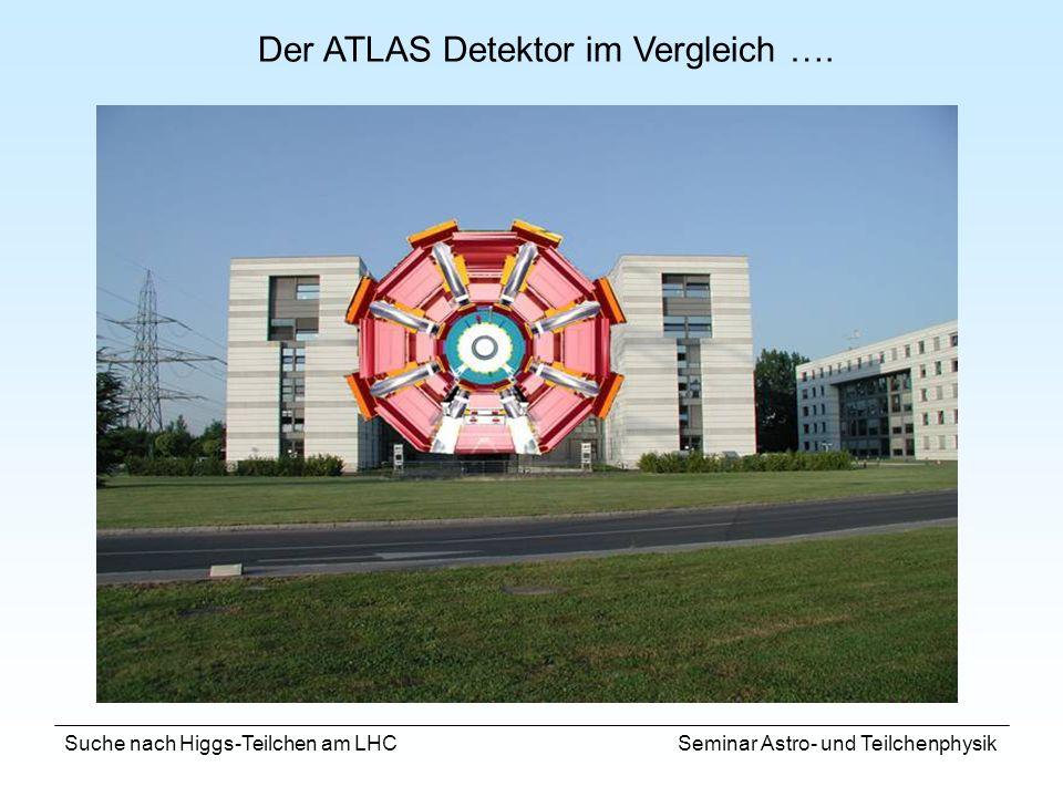 Suche nach Higgs-Teilchen am LHC Seminar Astro- und Teilchenphysik Der ATLAS Detektor im Vergleich ….