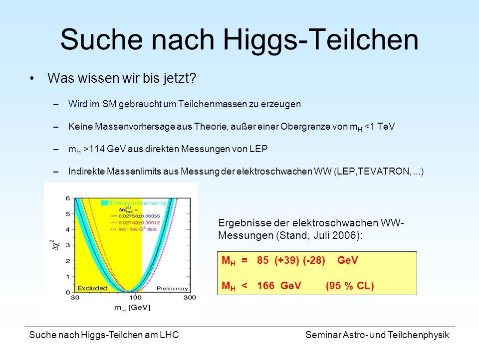 Suche nach Higgs-Teilchen am LHC Seminar Astro- und Teilchenphysik Suche nach Higgs-Teilchen Was wissen wir bis jetzt? –Wird im SM gebraucht um Teilch