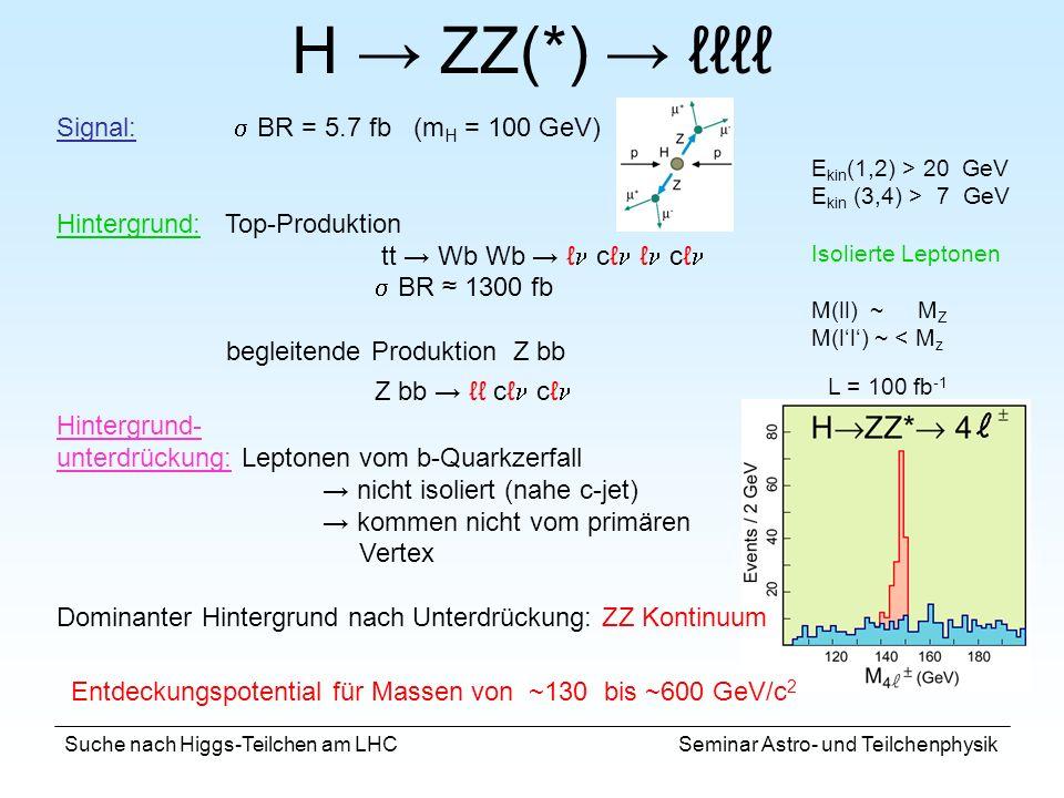 Suche nach Higgs-Teilchen am LHC Seminar Astro- und Teilchenphysik H ZZ(*) Signal: BR = 5.7 fb (m H = 100 GeV) Hintergrund: Top-Produktion tt Wb Wb c