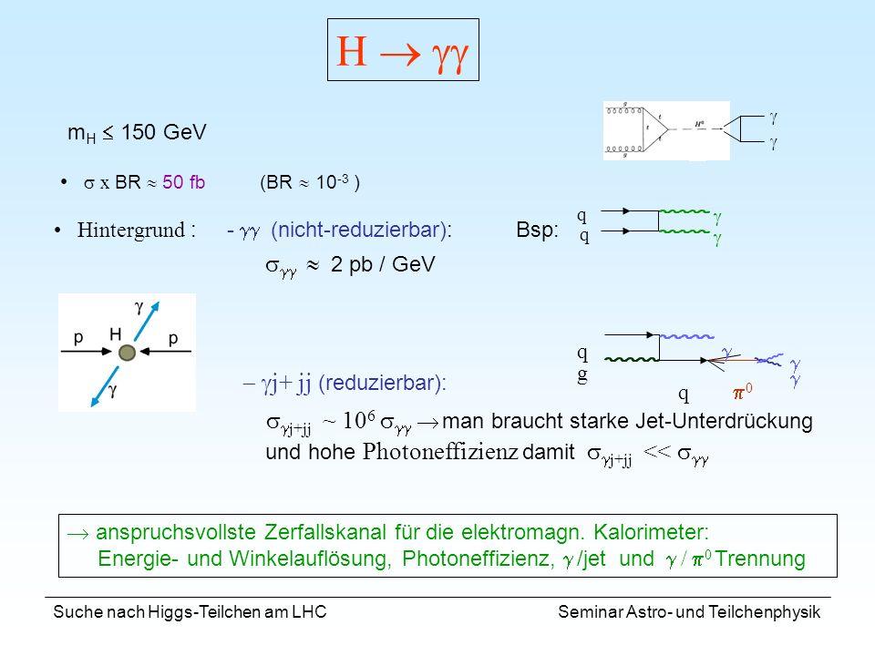 Suche nach Higgs-Teilchen am LHC Seminar Astro- und Teilchenphysik H m H 150 GeV x BR 50 fb (BR 10 -3 ) anspruchsvollste Zerfallskanal für die elektro