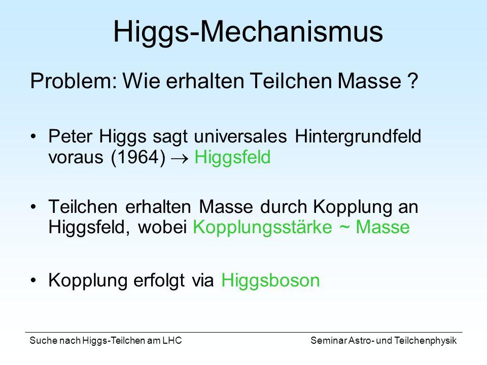 Suche nach Higgs-Teilchen am LHC Seminar Astro- und Teilchenphysik Detektion Signalsignifikanz: N S = Zahl Signale N B = Zahl Hintergrundsignale N B Fehler der Hintergrundsignale für große Zahlen S > 5 : Das Signal ist 5x größer als der Fehler des Hintergrunds.