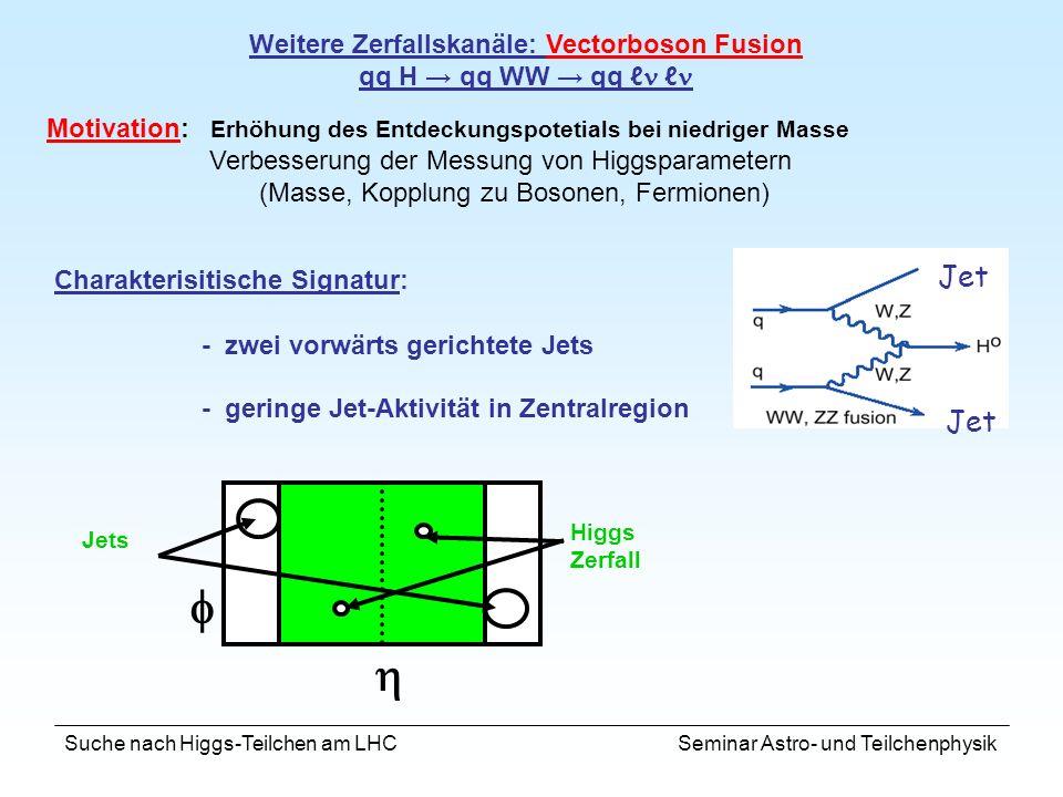 Suche nach Higgs-Teilchen am LHC Seminar Astro- und Teilchenphysik Motivation: Erhöhung des Entdeckungspotetials bei niedriger Masse Verbesserung der