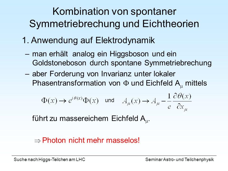 Suche nach Higgs-Teilchen am LHC Seminar Astro- und Teilchenphysik Lösung: Erweiterung zur elektroschwachen Feldtheorie Einführung von elektroschwachen Feldern: –Isospin-Triplett W +,W -,W 0 –Isospin-Singulett B 0 –Linearkombination von W 0 und B 0 ergeben Felder Z 0 und Kopplung an Felder mit 4 komponentigem Skalarfeld